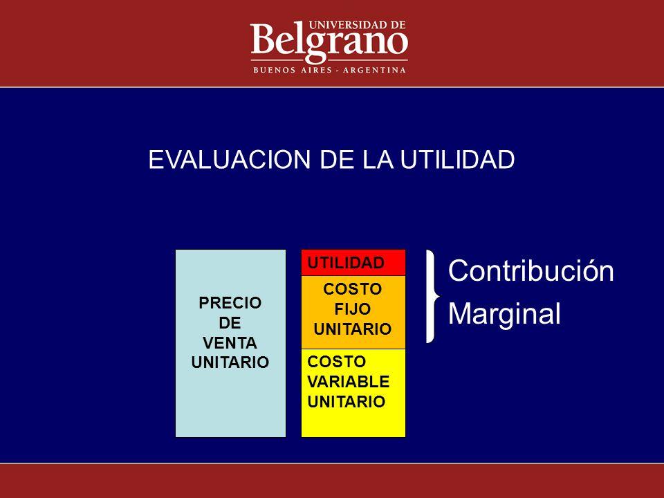 EVALUACION DE LA UTILIDAD Contribución Marginal UTILIDAD COSTO FIJO UNITARIO COSTO VARIABLE UNITARIO PRECIO DE VENTA UNITARIO