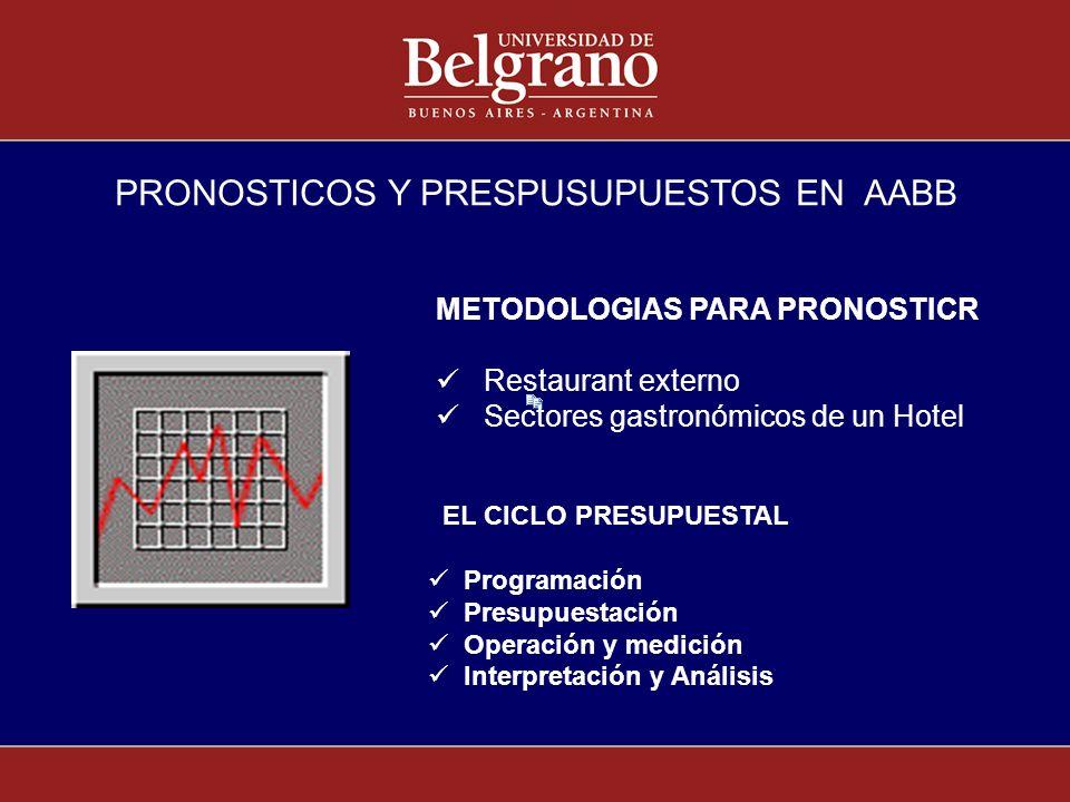 PRONOSTICOS Y PRESPUSUPUESTOS EN AABB EL CICLO PRESUPUESTAL Programación Presupuestación Operación y medición Interpretación y Análisis METODOLOGIAS P