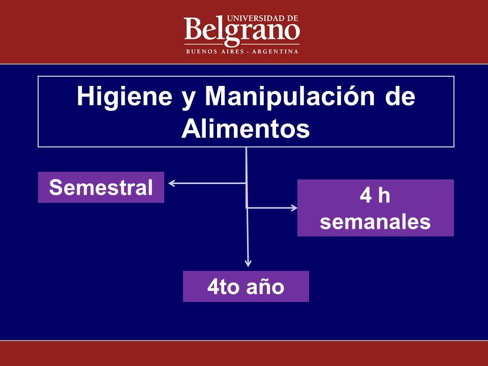 Higiene y Manipulación de Alimentos Semestral 4 h semanales 4to año