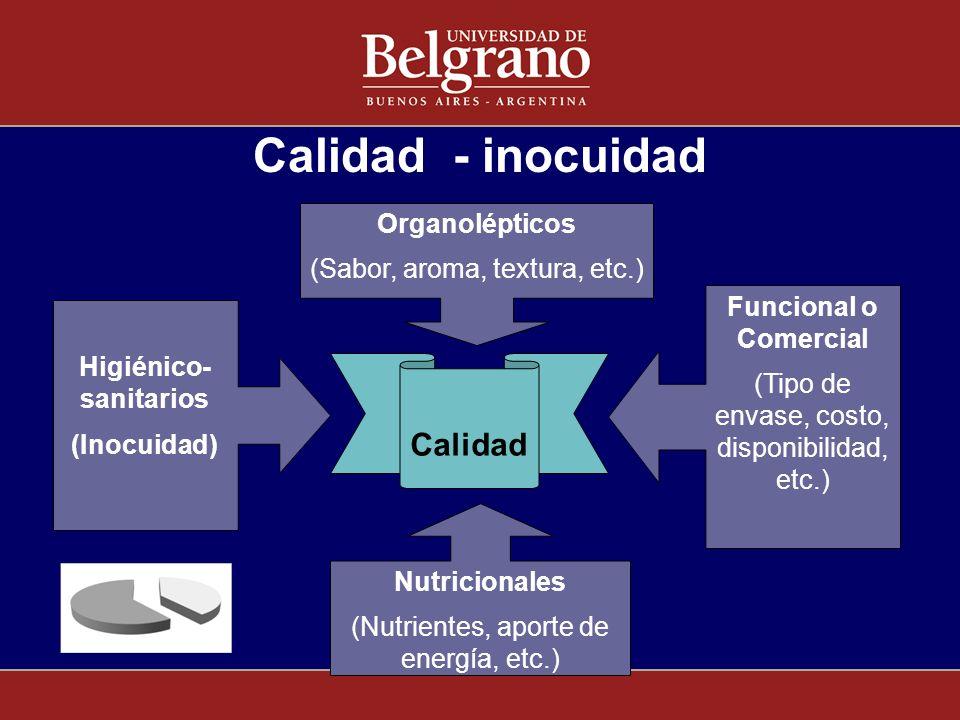 Calidad Organolépticos (Sabor, aroma, textura, etc.) Funcional o Comercial (Tipo de envase, costo, disponibilidad, etc.) Nutricionales (Nutrientes, ap