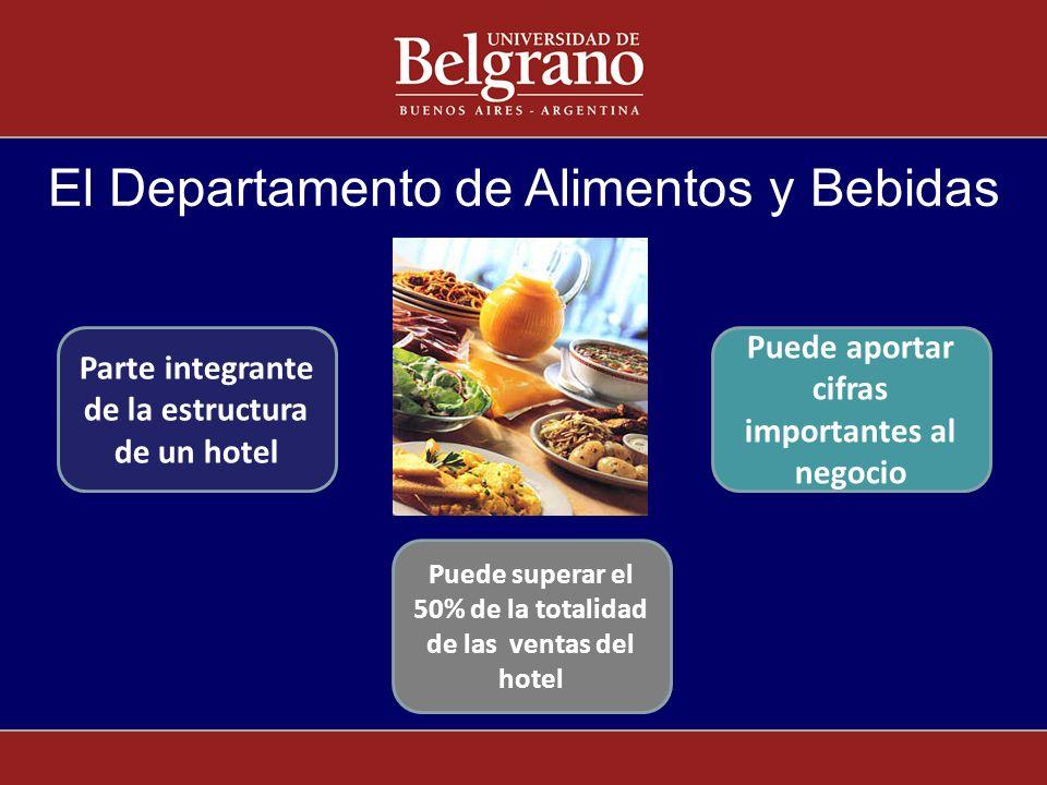 El Departamento de Alimentos y Bebidas Parte integrante de la estructura de un hotel Puede aportar cifras importantes al negocio Puede superar el 50%