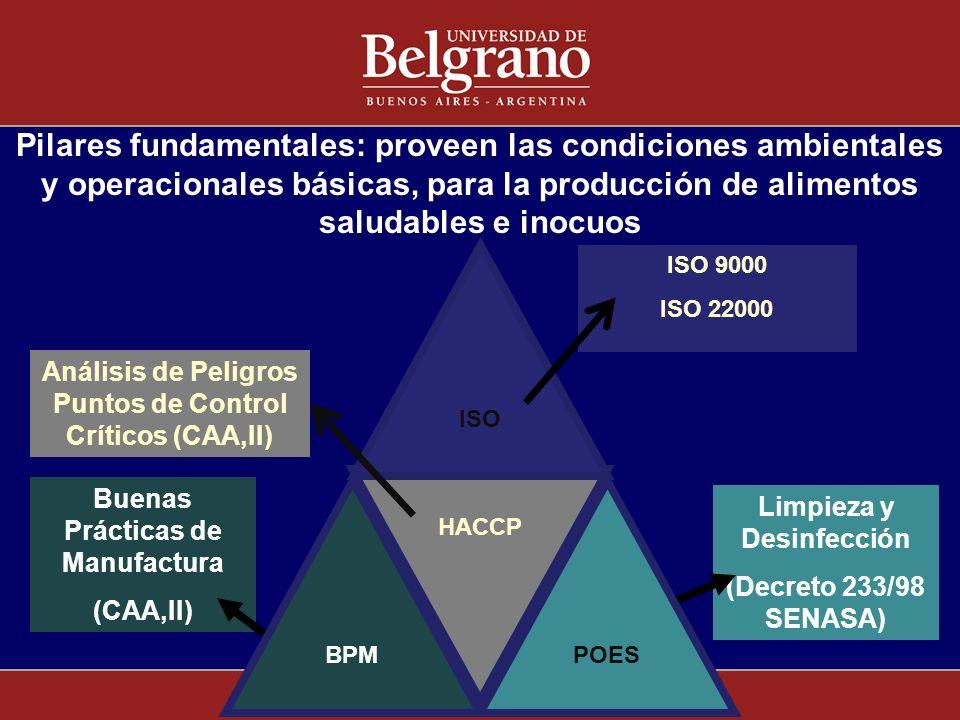 Limpieza y Desinfección (Decreto 233/98 SENASA) HACCP POES Pilares fundamentales: proveen las condiciones ambientales y operacionales básicas, para la