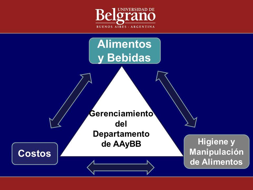 Alimentos y Bebidas Costos Higiene y Manipulación de Alimentos Gerenciamiento del Departamento de AAyBB