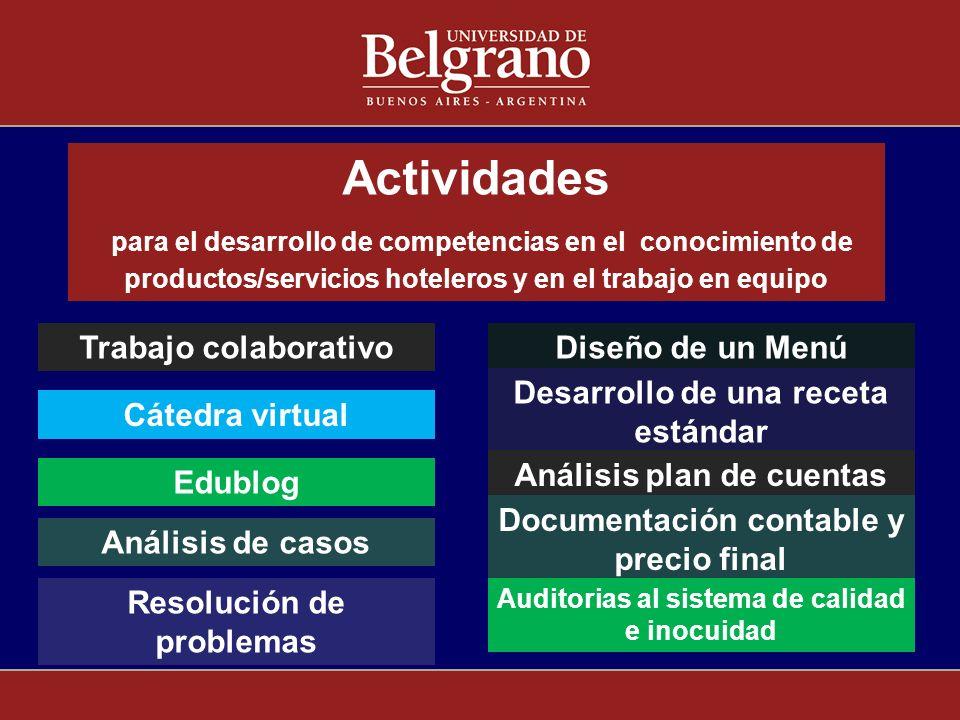 Actividades para el desarrollo de competencias en el conocimiento de productos/servicios hoteleros y en el trabajo en equipo Trabajo colaborativo Cáte