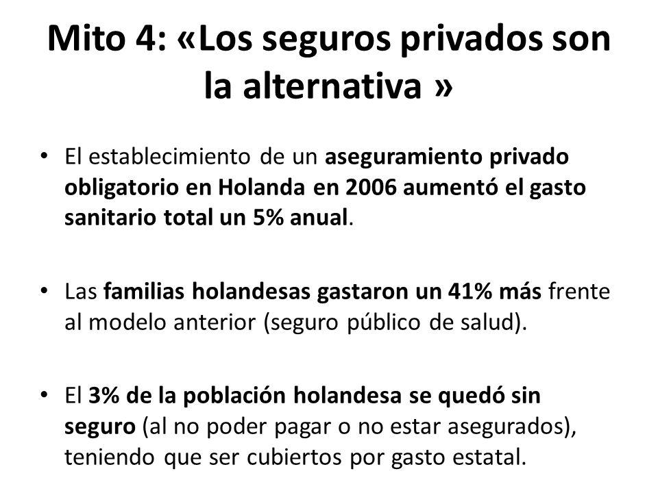 Mito 4: «Los seguros privados son la alternativa » El establecimiento de un aseguramiento privado obligatorio en Holanda en 2006 aumentó el gasto sani