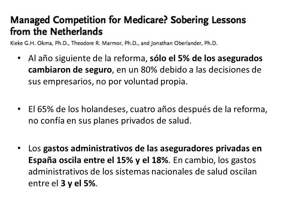 Seguros: peor en precio y servicio Al año siguiente de la reforma, sólo el 5% de los asegurados cambiaron de seguro, en un 80% debido a las decisiones