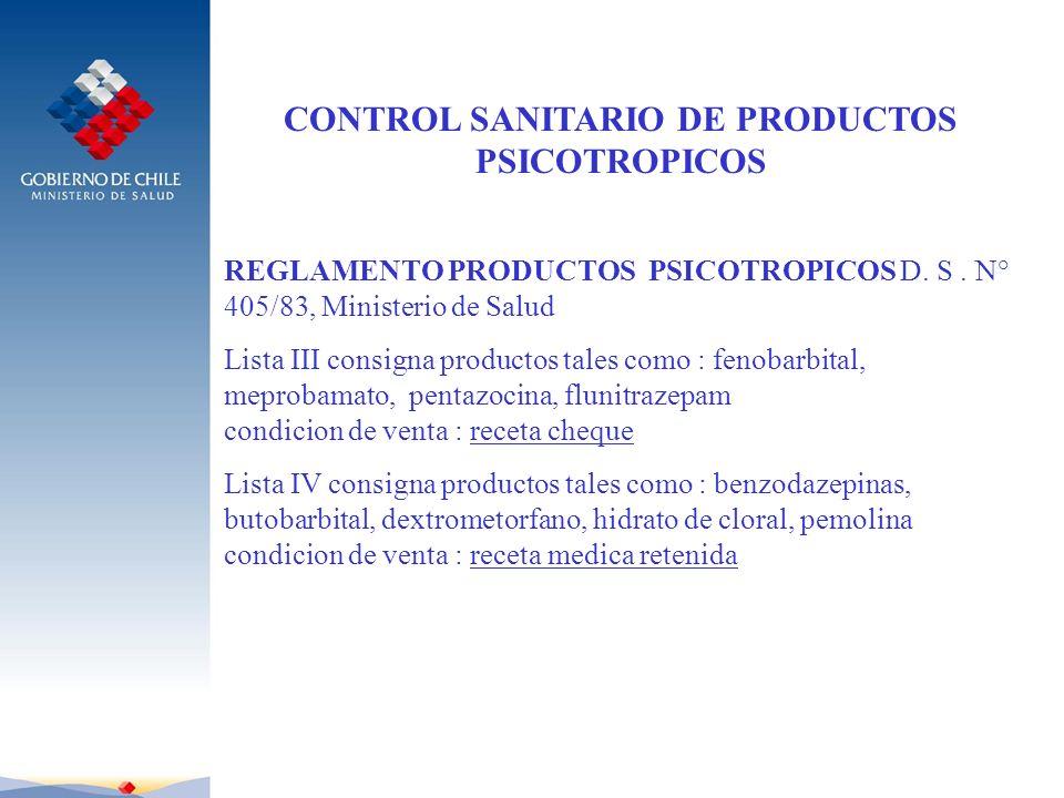CONTROL SANITARIO DE PRODUCTOS PSICOTROPICOS REGLAMENTO PRODUCTOS PSICOTROPICOS D. S. N° 405/83, Ministerio de Salud Lista III consigna productos tale