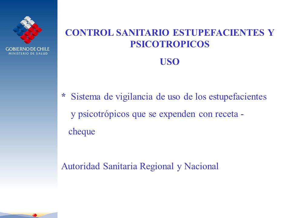 CONTROL SANITARIO ESTUPEFACIENTES Y PSICOTROPICOS USO * Sistema de vigilancia de uso de los estupefacientes y psicotrópicos que se expenden con receta