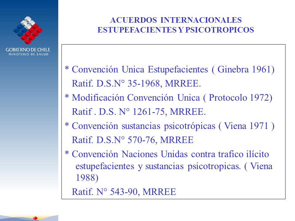 ACUERDOS INTERNACIONALES ESTUPEFACIENTES Y PSICOTROPICOS * Convención Unica Estupefacientes ( Ginebra 1961) Ratif. D.S.N° 35-1968, MRREE. * Modificaci