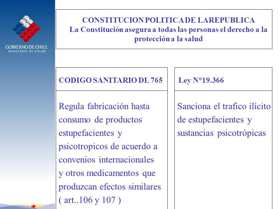CONSTITUCION POLITICA DE LAREPUBLICA La Constitución asegura a todas las personas el derecho a la protección a la salud CODIGO SANITARIO DL 765 Regula