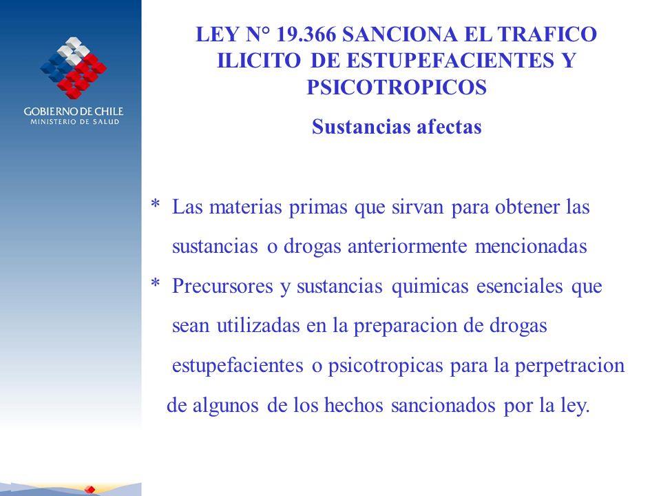 LEY N° 19.366 SANCIONA EL TRAFICO ILICITO DE ESTUPEFACIENTES Y PSICOTROPICOS Sustancias afectas * Las materias primas que sirvan para obtener las sust
