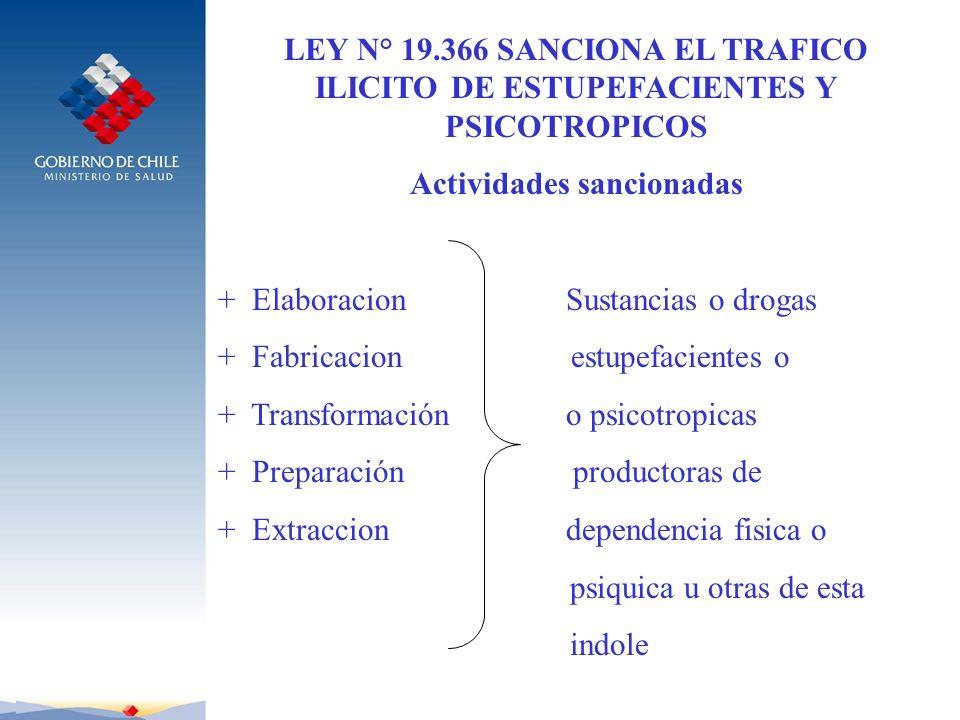 . LEY N° 19.366 SANCIONA EL TRAFICO ILICITO DE ESTUPEFACIENTES Y PSICOTROPICOS Actividades sancionadas + Elaboracion Sustancias o drogas + Fabricacion