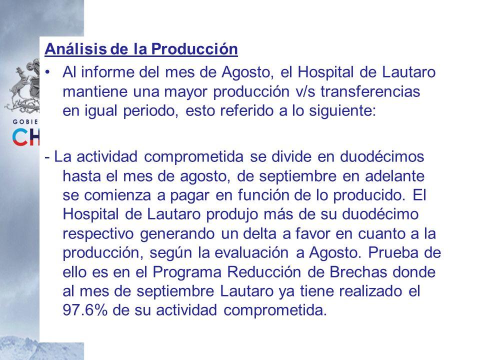 Análisis de la Producción Al informe del mes de Agosto, el Hospital de Lautaro mantiene una mayor producción v/s transferencias en igual periodo, esto