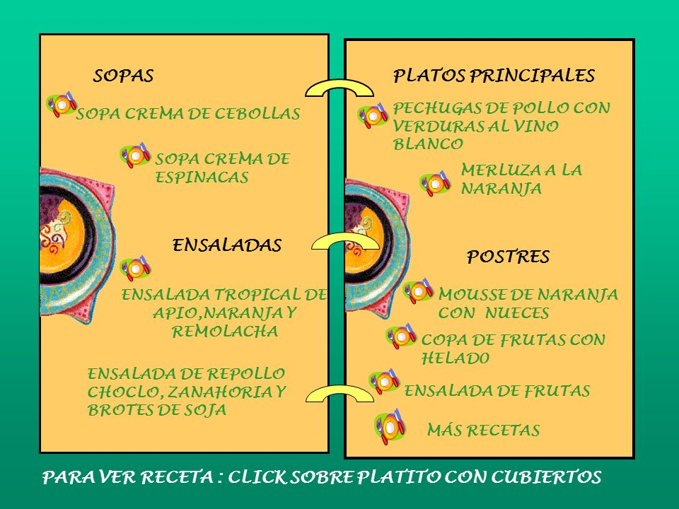 SOPAS ENSALADAS PLATOS PRINCIPALES POSTRES SOPA CREMA DE CEBOLLAS SOPA CREMA DE ESPINACAS MERLUZA A LA NARANJA PECHUGAS DE POLLO CON VERDURAS AL VINO