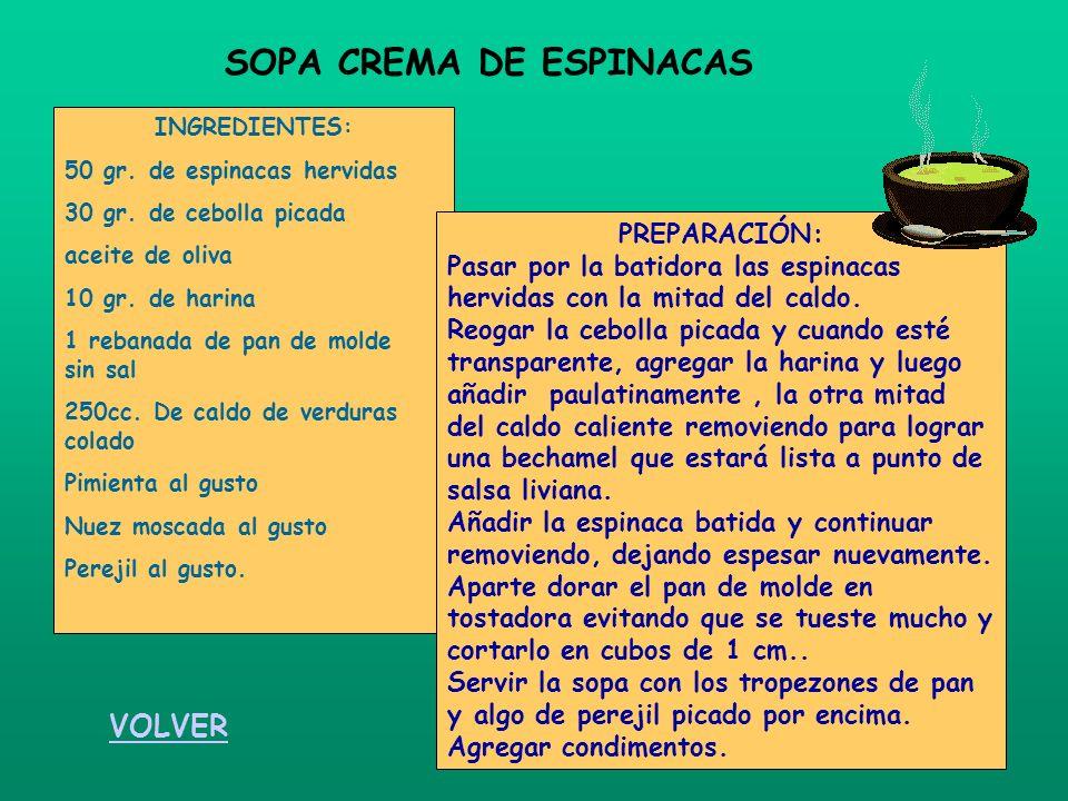 INGREDIENTES: 50 gr. de espinacas hervidas 30 gr. de cebolla picada aceite de oliva 10 gr. de harina 1 rebanada de pan de molde sin sal 250cc. De cald
