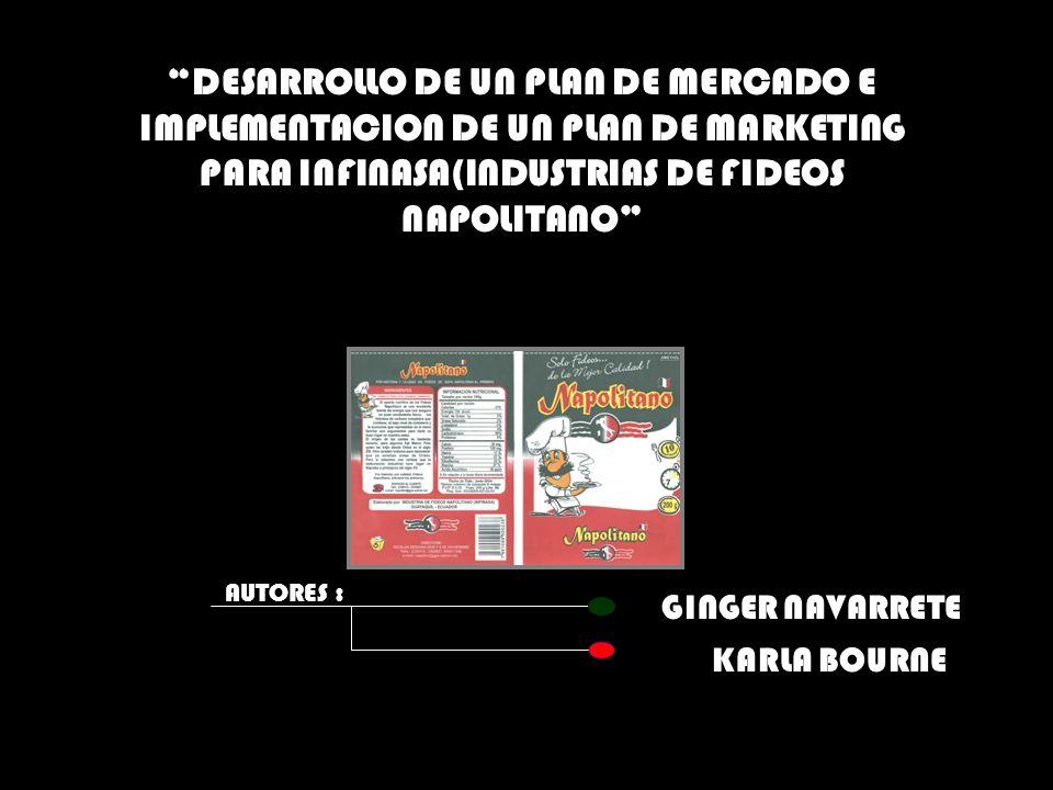 INVESTIGACIÓN DE MERCADOS NECESIDAD DE INFORMACION ¿Cuál es la imagen y el posicionamiento que el grupo objetivo percibe actualmente de Fideos Napolitano?.