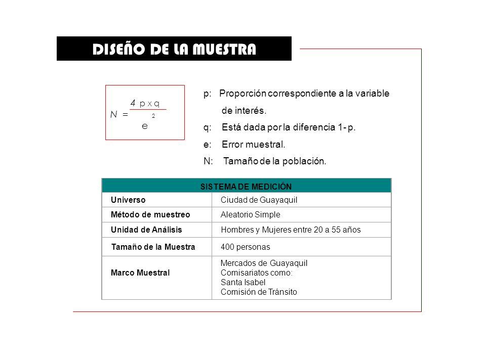 FOCUS GROUP Principales Conclusiones: Principales Conclusiones: Sabores: tomate, albaca, atún.
