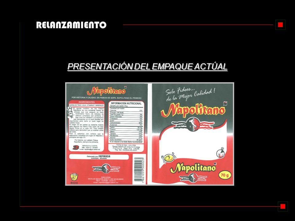 RELANZAMIENTO OBJETIVOS: Lograr un nuevo posicionamiento con la imagen de un producto sano y nutritivo.