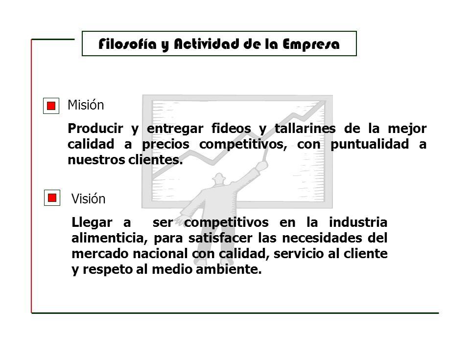 COMUNICACION La publicidad se sugiere realizar en: Medios escritos y Emisoras.