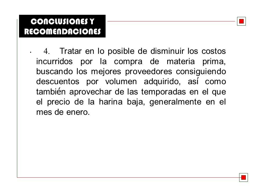 CONCLUSIONES Y RECOMENDACIONES 2.