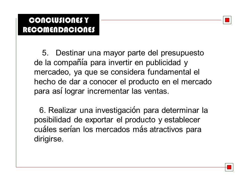 CONCLUSIONES Y RECOMENDACIONES 4. Tratar en lo posible de disminuir los costos incurridos por la compra de materia prima, buscando los mejores proveed
