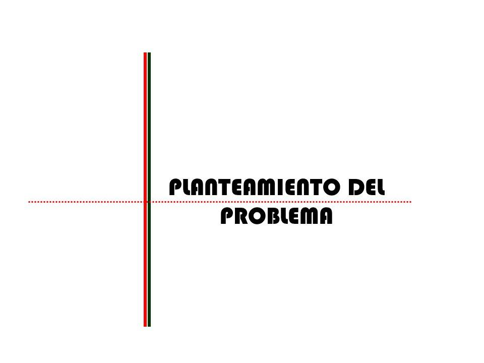 Planta y Producto Planta: Su planta se encuentra ubicada en el Km.