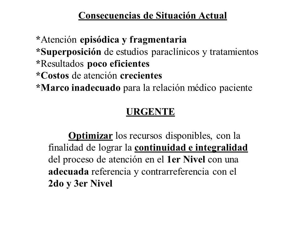 Consecuencias de Situación Actual *Atención episódica y fragmentaria *Superposición de estudios paraclínicos y tratamientos *Resultados poco eficiente