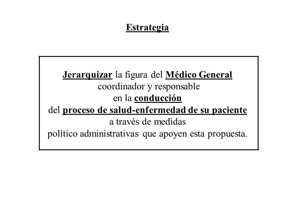 Estrategia Jerarquizar la figura del Médico General coordinador y responsable en la conducción del proceso de salud-enfermedad de su paciente a través
