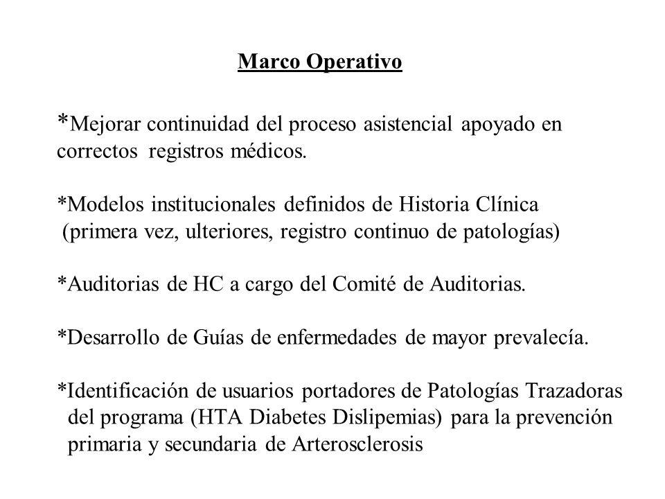 Marco Operativo * Mejorar continuidad del proceso asistencial apoyado en correctos registros médicos. *Modelos institucionales definidos de Historia C