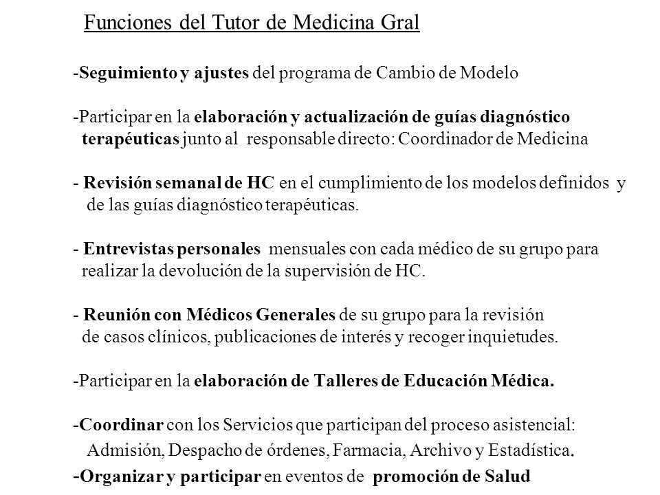 Funciones del Tutor de Medicina Gral -Seguimiento y ajustes del programa de Cambio de Modelo -Participar en la elaboración y actualización de guías di