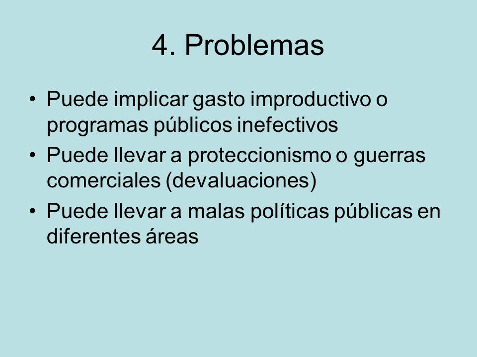 4. Problemas Puede implicar gasto improductivo o programas públicos inefectivos Puede llevar a proteccionismo o guerras comerciales (devaluaciones) Pu