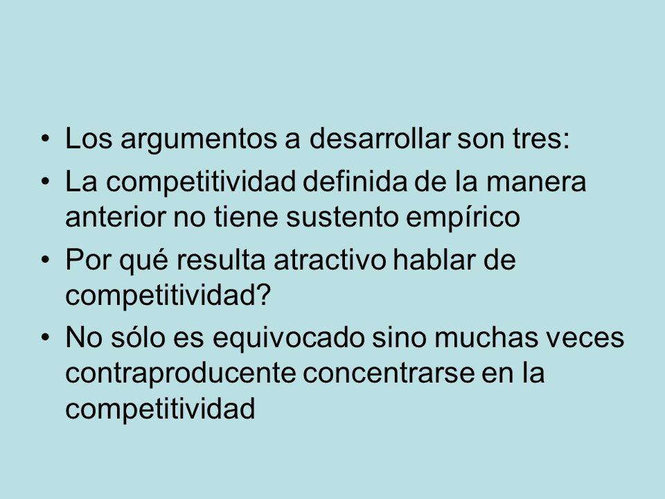Los argumentos a desarrollar son tres: La competitividad definida de la manera anterior no tiene sustento empírico Por qué resulta atractivo hablar de competitividad.