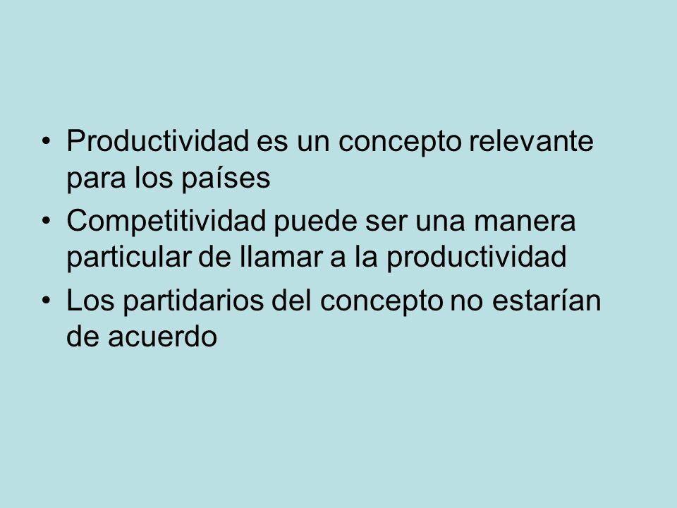 Productividad es un concepto relevante para los países Competitividad puede ser una manera particular de llamar a la productividad Los partidarios del concepto no estarían de acuerdo