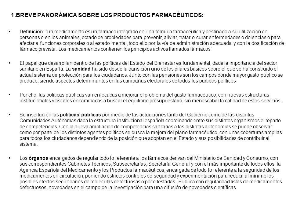 1.BREVE PANORÁMICA SOBRE LOS PRODUCTOS FARMACÉUTICOS: Definición: un medicamento es un fármaco integrado en una fórmula farmacéutica y destinado a su