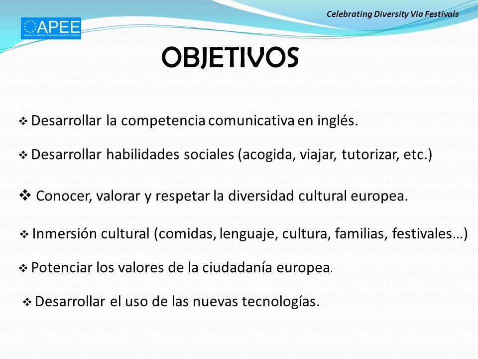 OBJETIVOS Desarrollar la competencia comunicativa en inglés.