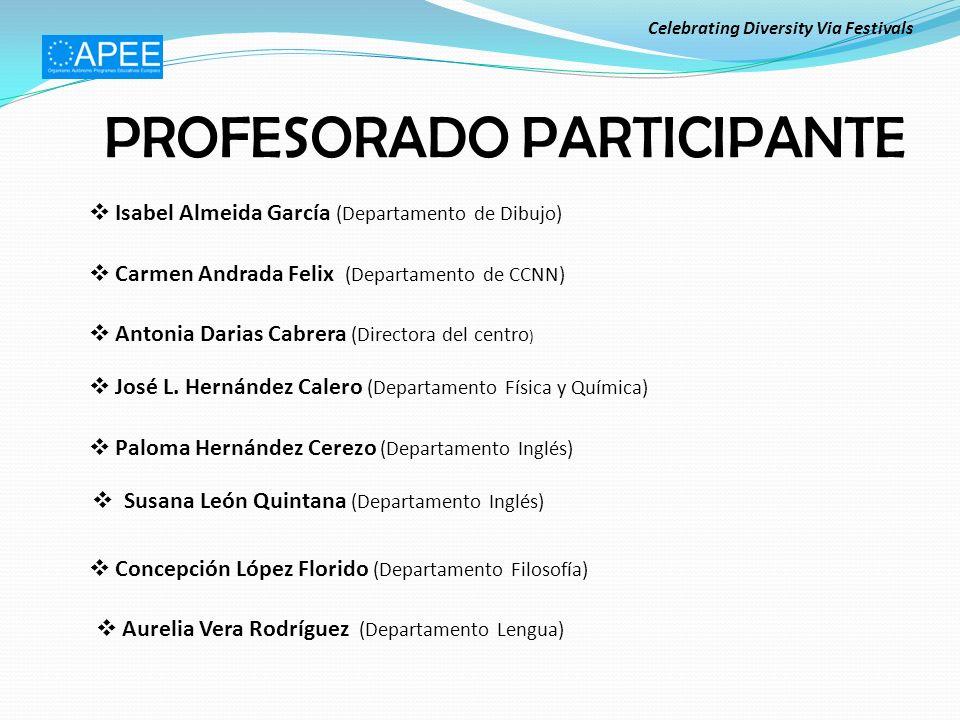 PROFESORADO PARTICIPANTE Carmen Andrada Felix (Departamento de CCNN) Isabel Almeida García (Departamento de Dibujo) Antonia Darias Cabrera (Directora del centro ) José L.