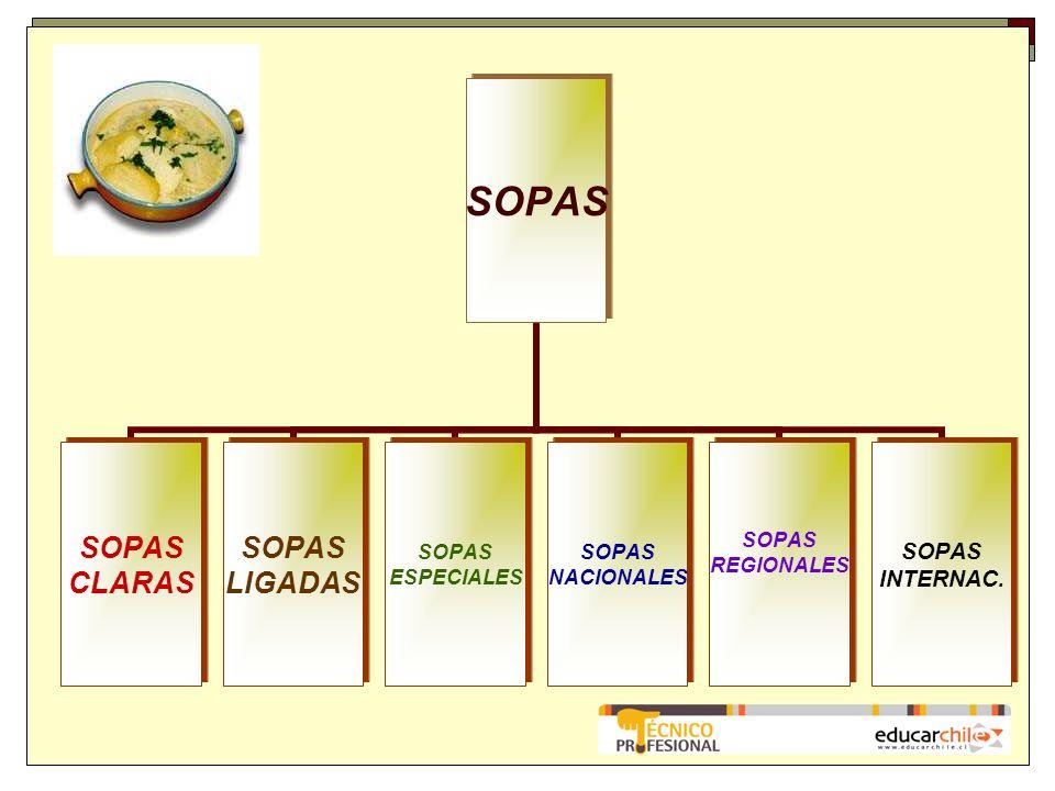 CLARAS SOPAS LIGADAS SOPAS ESPECIALES SOPAS NACIONALES SOPAS REGIONALES SOPAS INTERNAC.