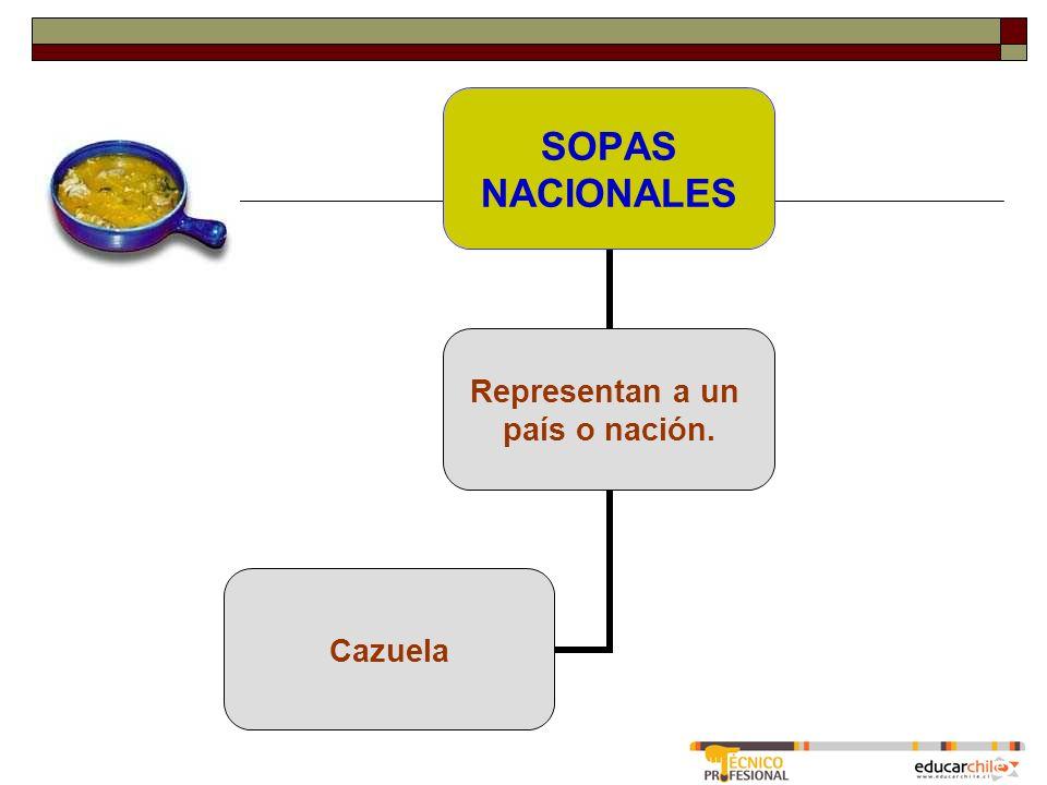 SOPAS NACIONALES Representan a un país o nación. Cazuela