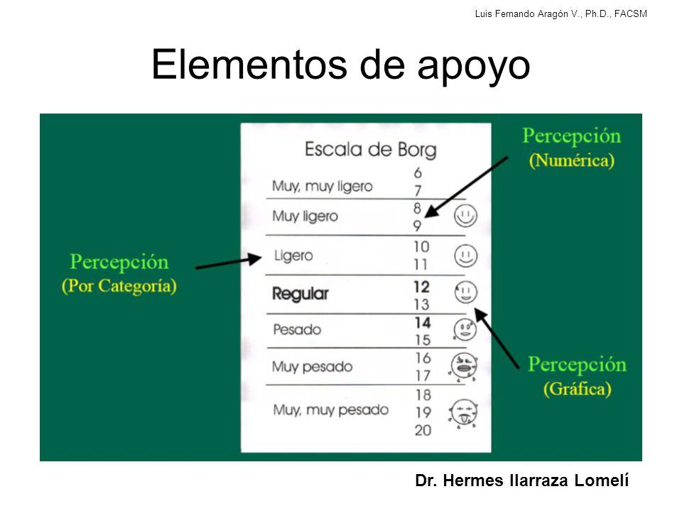Dr. Hermes Ilarraza Lomelí Elementos de apoyo