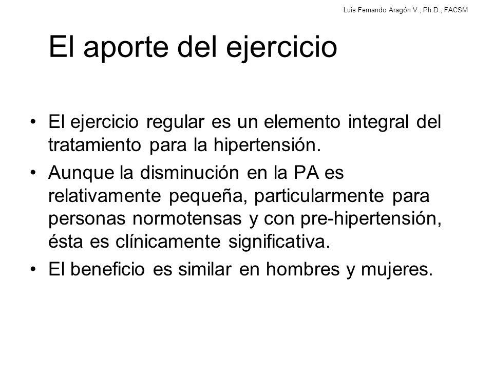 Luis Fernando Aragón V., Ph.D., FACSM El aporte del ejercicio El ejercicio regular es un elemento integral del tratamiento para la hipertensión.