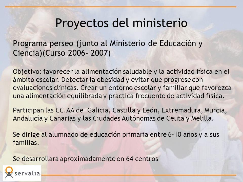 Proyectos del ministerio Programa perseo (junto al Ministerio de Educación y Ciencia)(Curso 2006- 2007) Objetivo: favorecer la alimentación saludable