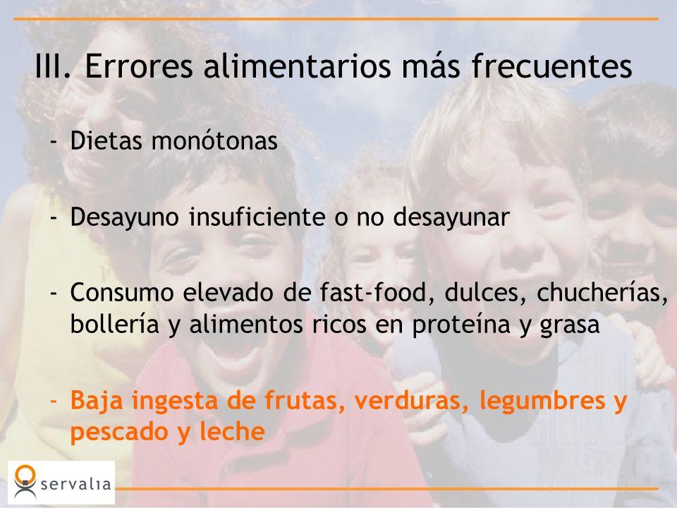 III. Errores alimentarios más frecuentes -Dietas monótonas -Desayuno insuficiente o no desayunar -Consumo elevado de fast-food, dulces, chucherías, bo