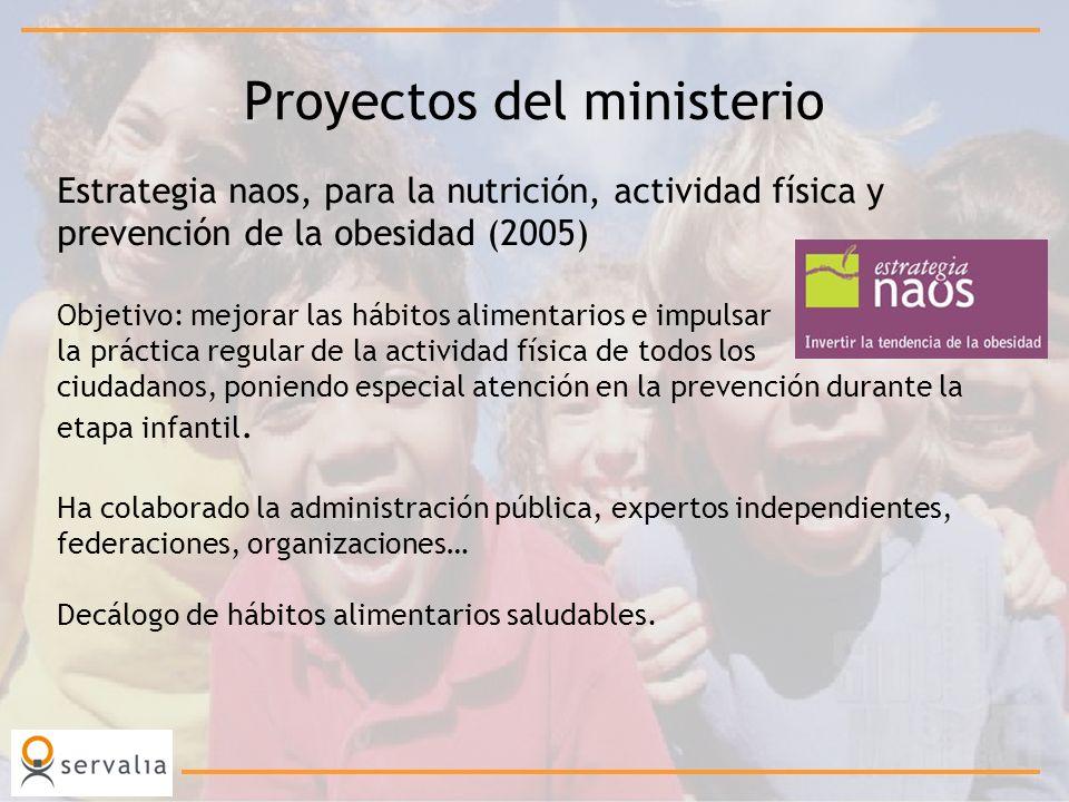 Proyectos del ministerio Estrategia naos, para la nutrición, actividad física y prevención de la obesidad (2005) Objetivo: mejorar las hábitos aliment