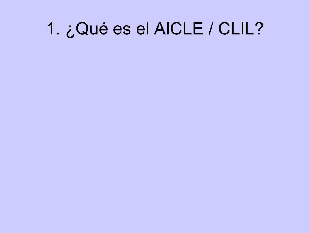 ¿Qué es el AICLE / CLIL.