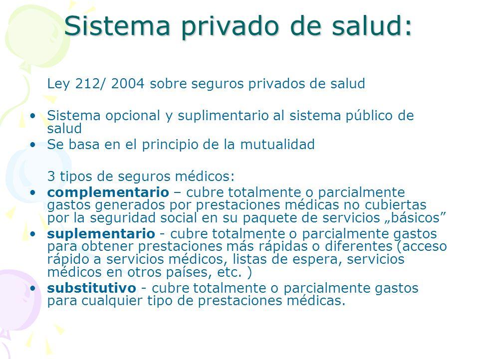 Sistema privado de salud: Ley 212/ 2004 sobre seguros privados de salud Sistema opcional y suplimentario al sistema público de salud Se basa en el pri