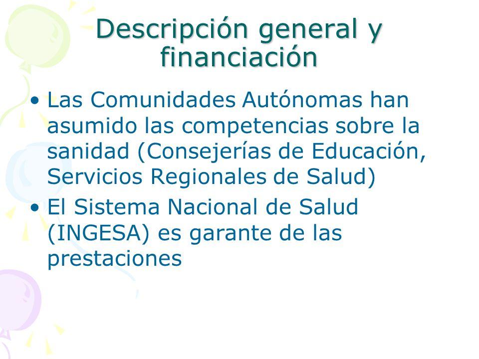 Descripción general y financiación Las Comunidades Autónomas han asumido las competencias sobre la sanidad (Consejerías de Educación, Servicios Region