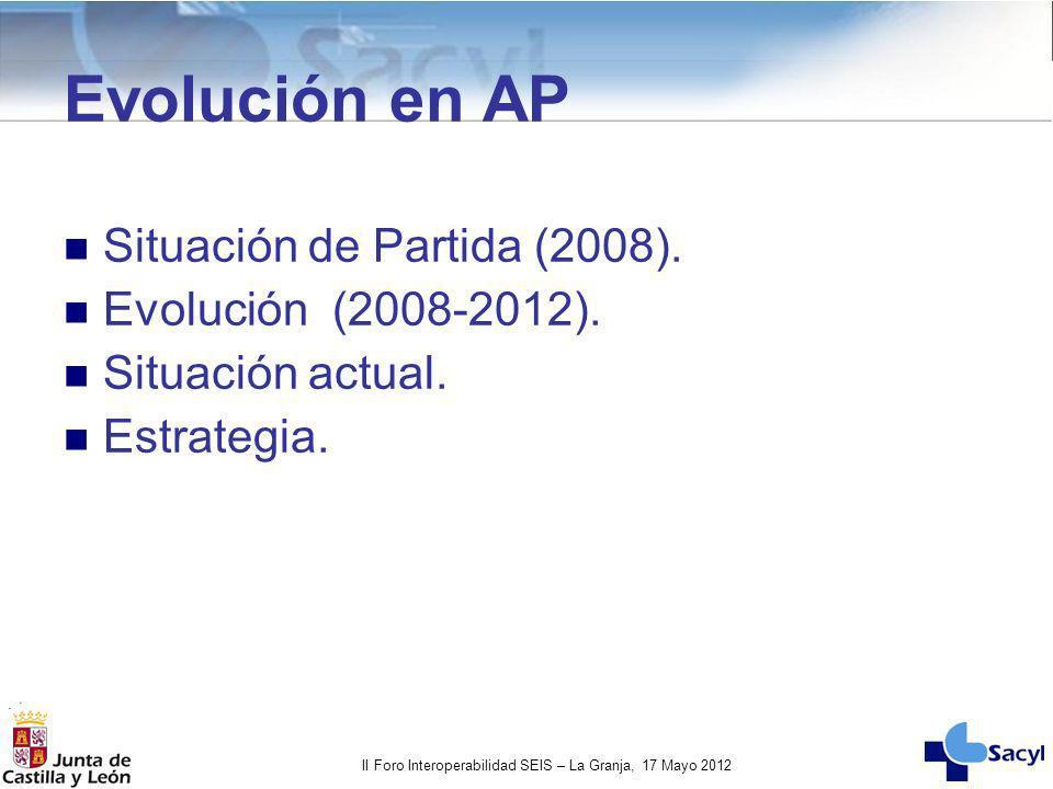 II Foro Interoperabilidad SEIS – La Granja, 17 Mayo 2012 Evolución en AP Situación de Partida (2008). Evolución (2008-2012). Situación actual. Estrate