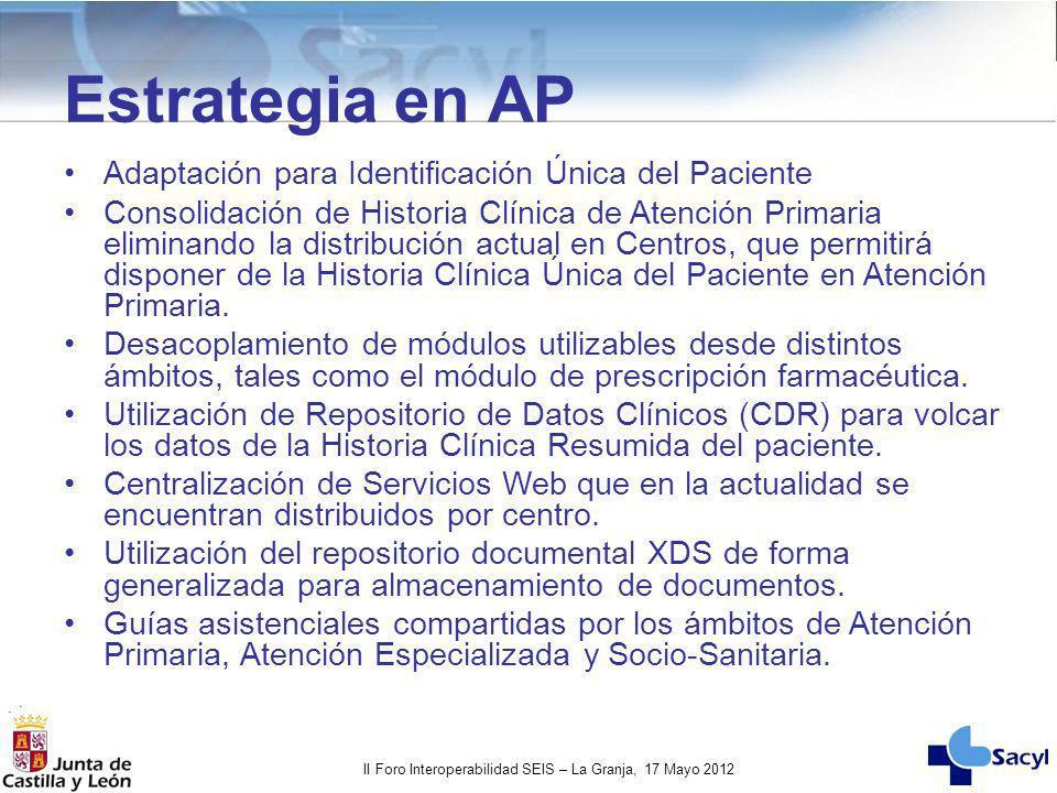 II Foro Interoperabilidad SEIS – La Granja, 17 Mayo 2012 Estrategia en AP Adaptación para Identificación Única del Paciente Consolidación de Historia