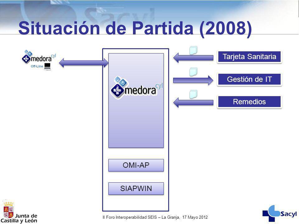 II Foro Interoperabilidad SEIS – La Granja, 17 Mayo 2012 Situación de Partida (2008) Múltiples aplicaciones de Historia Clínica (MedoraCyL, OMI-AP, SIAPWIN): Las integraciones se multiplican.