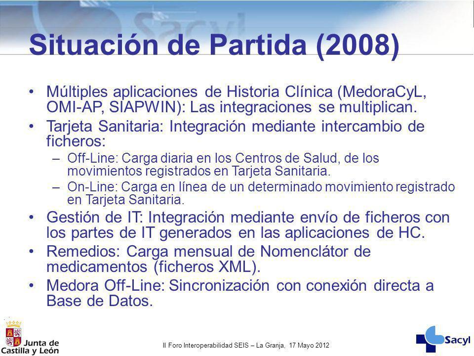 II Foro Interoperabilidad SEIS – La Granja, 17 Mayo 2012 Situación de Partida (2008) Múltiples aplicaciones de Historia Clínica (MedoraCyL, OMI-AP, SI